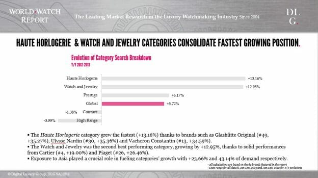 HH_WatchJewelry_Growth