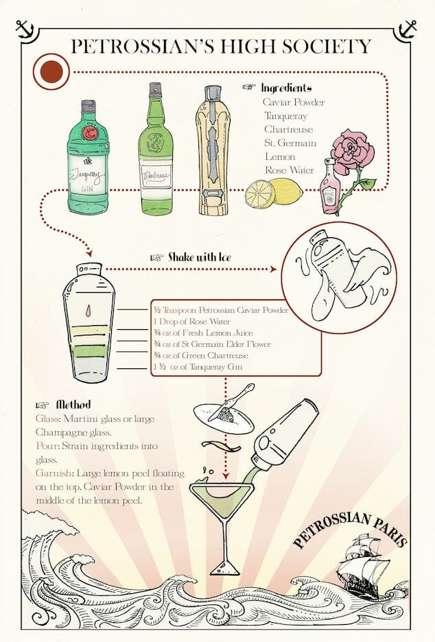 Petrossian High Society cocktail
