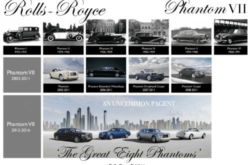 ROLLS ROYCE PHANTOM exhibition A Rolls-Royce Exhibition: A Gathering Of The Greatest Phantoms In History, 'The Great Eight Phantoms' - EAT LOVE SAVOR International luxury lifestyle magazine and bookazines