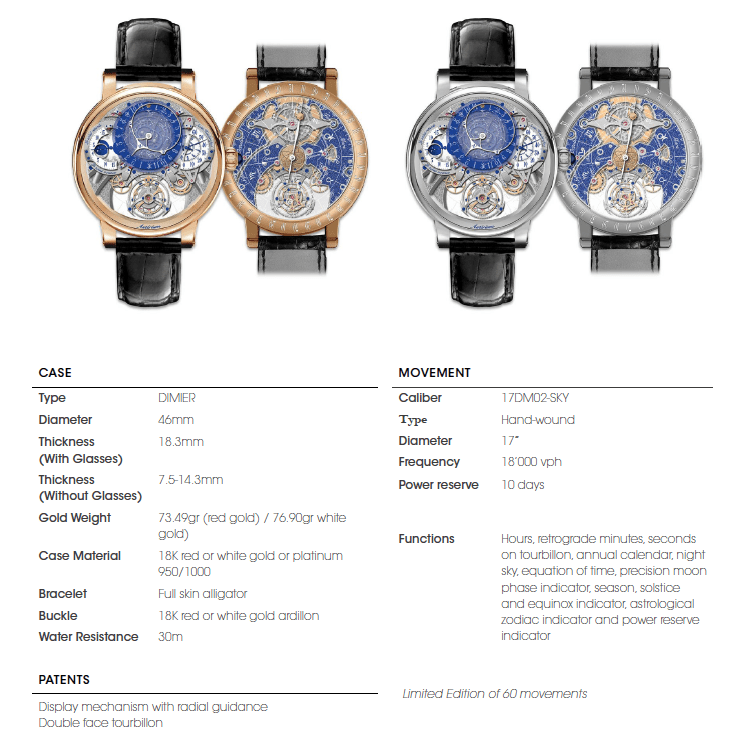 bovet technical specifications Discover Récital 20 Astérium® by BOVET 1822 - EAT LOVE SAVOR International luxury lifestyle magazine and bookazines