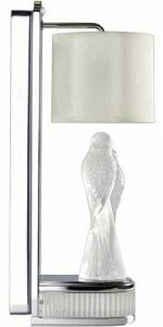 """Pierre Yves Rochon Signature Collection 2 Perruches wall sconce LALIQUE x Pierre Yves-Rochon """"Signature"""" Collaboration - EAT LOVE SAVOR International luxury lifestyle magazine and bookazines"""